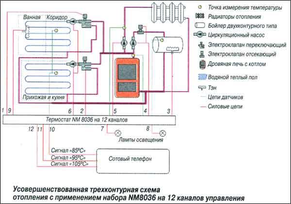 """"""",""""www.dessy.ru"""