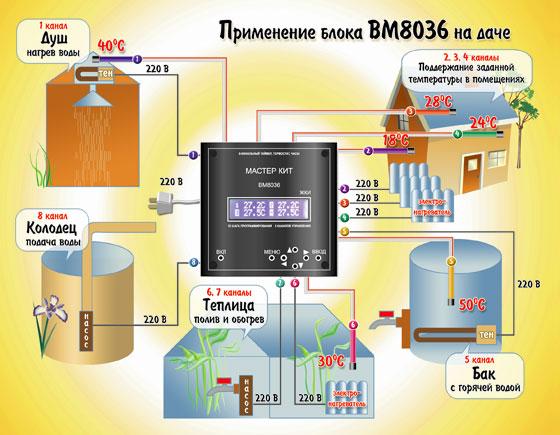 BM8036 - 8-ми канальный микропроцессорный таймер, термостат, часы.