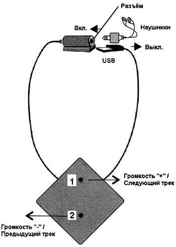 Рисунок.  Схема подключения и органы управления MT6050 - MP3-плеера 2 Гб на солнечной батарее.